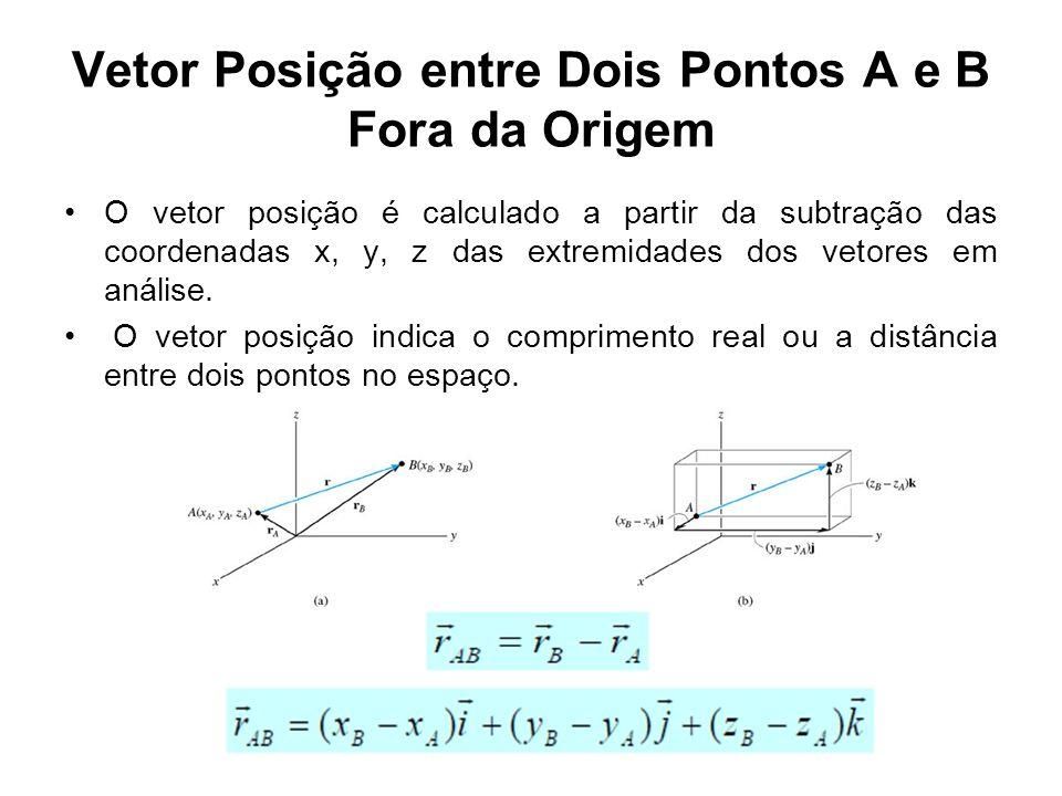 Vetor Posição entre Dois Pontos A e B Fora da Origem