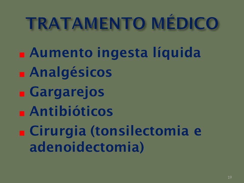 TRATAMENTO MÉDICO Aumento ingesta líquida Analgésicos Gargarejos