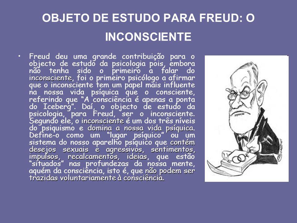 OBJETO DE ESTUDO PARA FREUD: O INCONSCIENTE