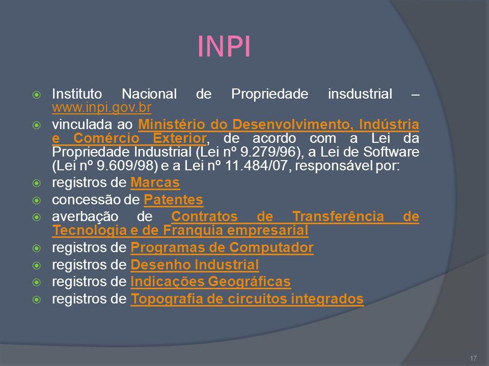 INPI Instituto Nacional de Propriedade insdustrial – www.inpi.gov.br