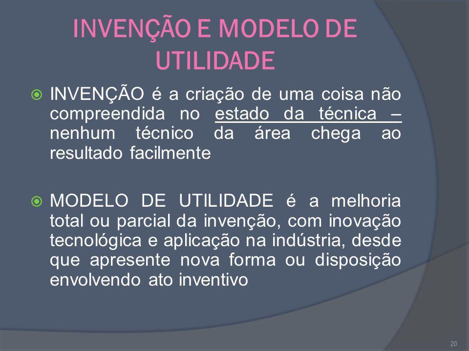 INVENÇÃO E MODELO DE UTILIDADE