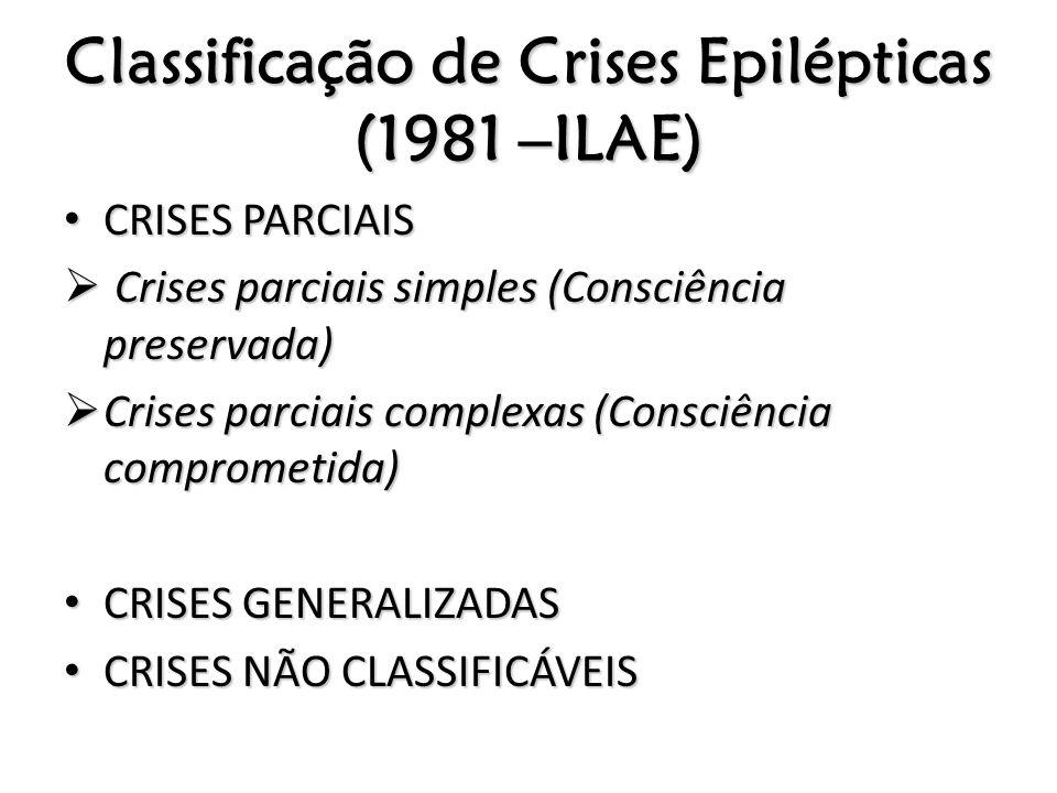 Classificação de Crises Epilépticas (1981 –ILAE)