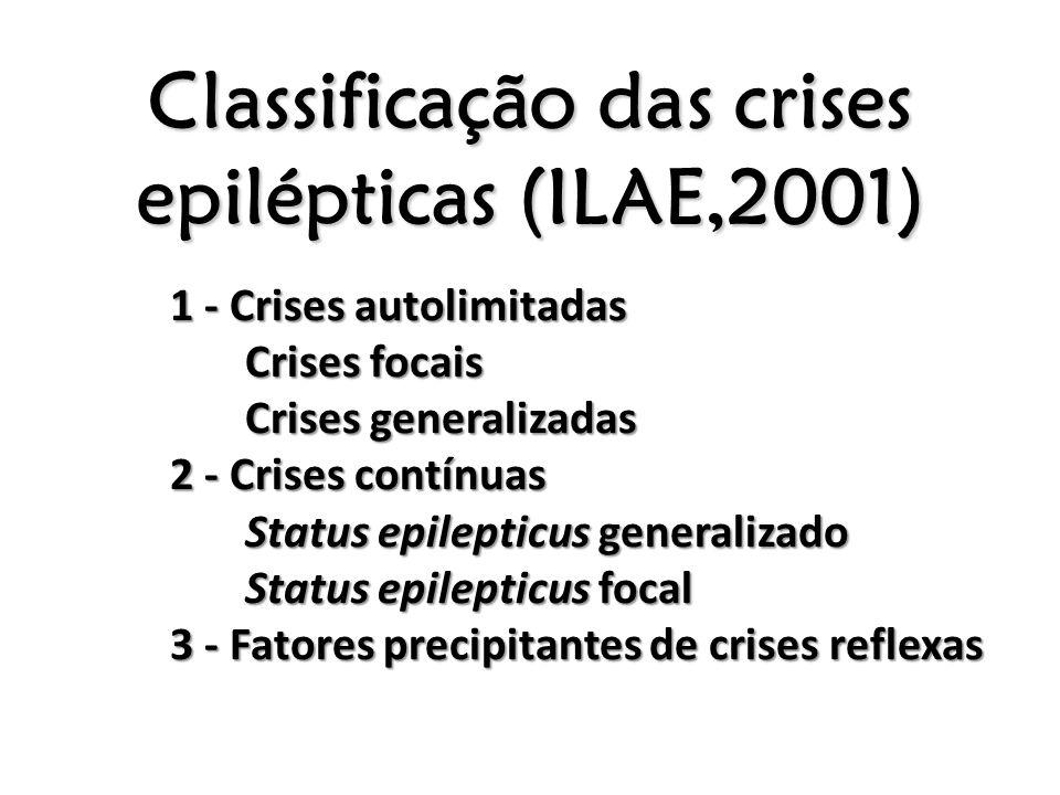 Classificação das crises epilépticas (ILAE,2001)