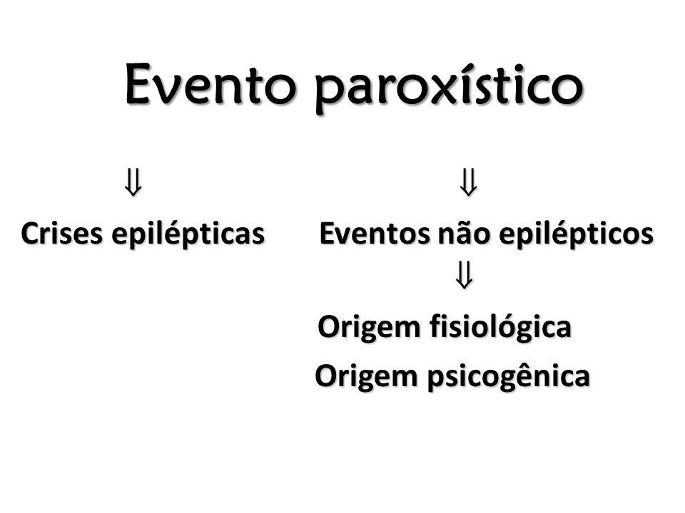 Evento paroxístico Crises epilépticas Eventos não epilépticos