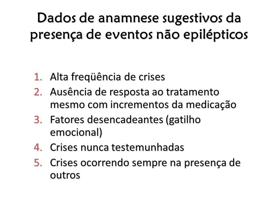 Dados de anamnese sugestivos da presença de eventos não epilépticos