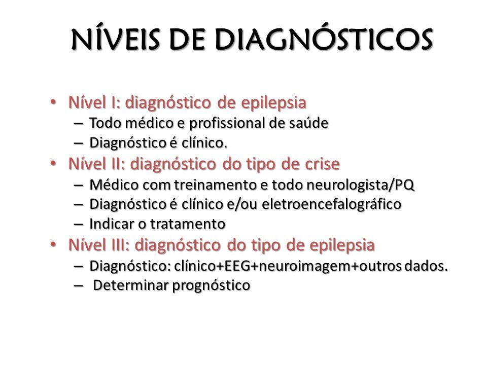 NÍVEIS DE DIAGNÓSTICOS