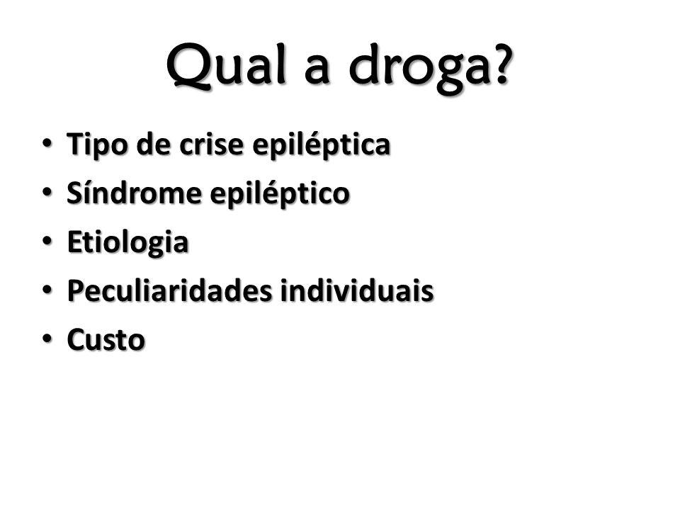 Qual a droga Tipo de crise epiléptica Síndrome epiléptico Etiologia