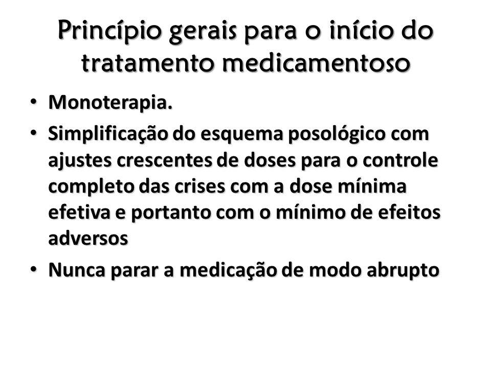 Princípio gerais para o início do tratamento medicamentoso
