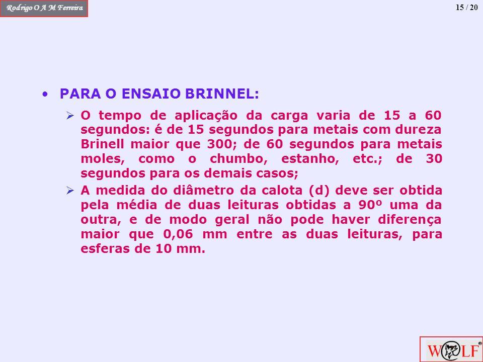 15 / 20 PARA O ENSAIO BRINNEL: