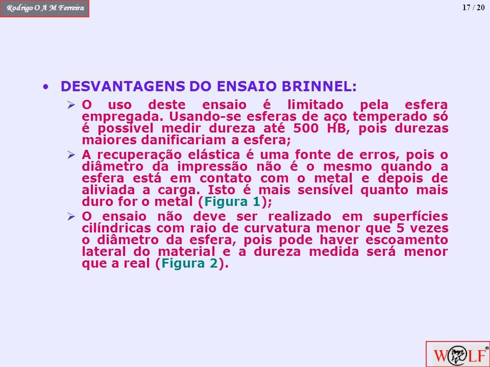 DESVANTAGENS DO ENSAIO BRINNEL: