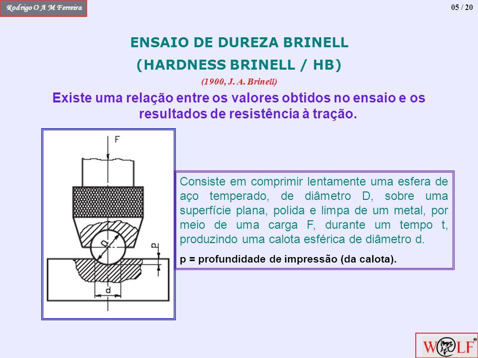 ENSAIO DE DUREZA BRINELL