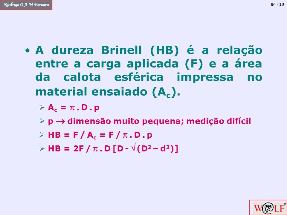 06 / 20 A dureza Brinell (HB) é a relação entre a carga aplicada (F) e a área da calota esférica impressa no material ensaiado (Ac).