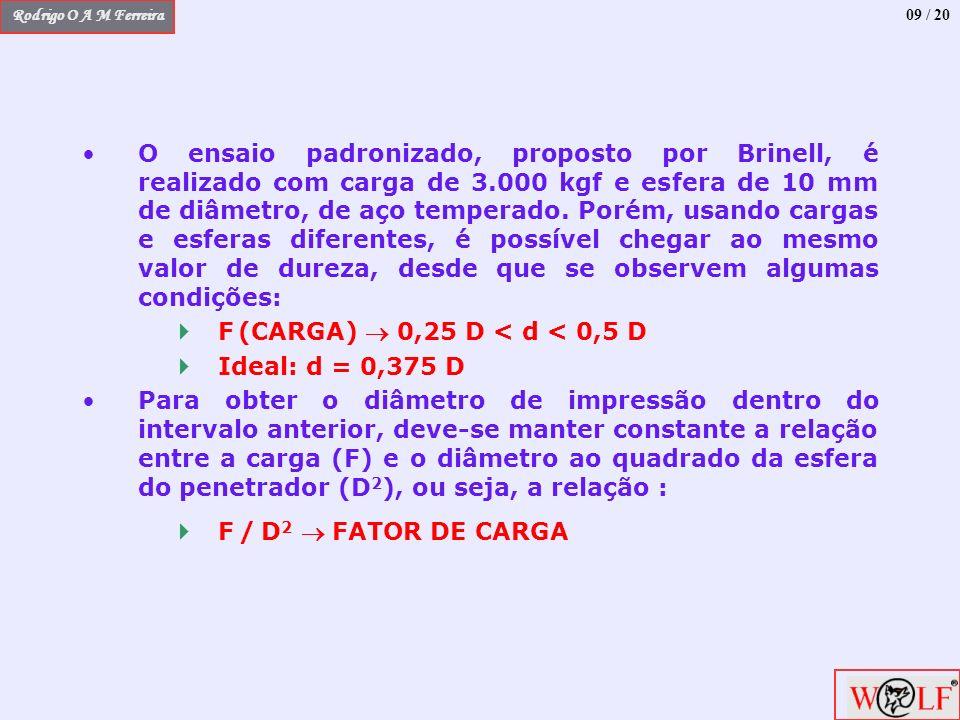 F (CARGA)  0,25 D < d < 0,5 D Ideal: d = 0,375 D