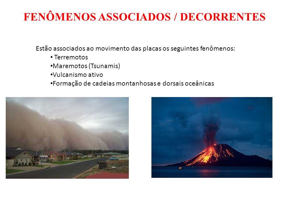 FENÔMENOS ASSOCIADOS / DECORRENTES