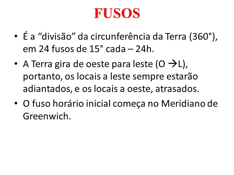 FUSOS É a divisão da circunferência da Terra (360°), em 24 fusos de 15° cada – 24h.
