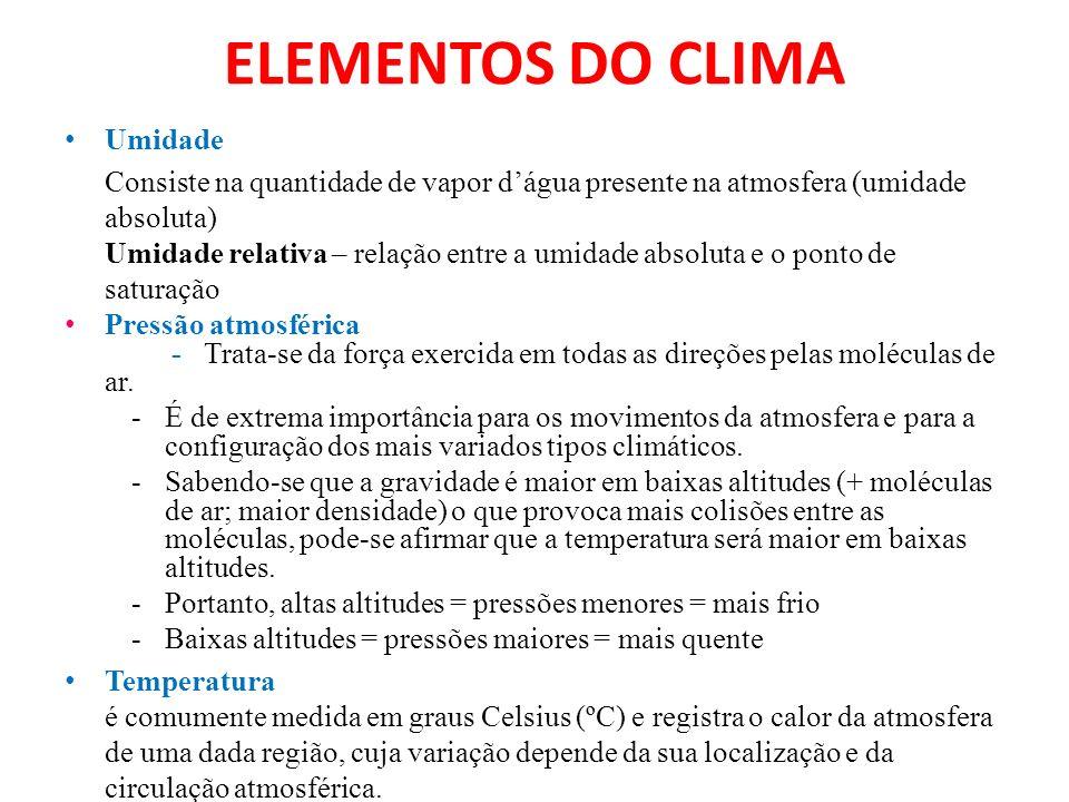ELEMENTOS DO CLIMA Umidade