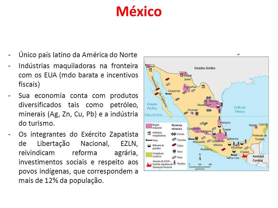México Único país latino da América do Norte