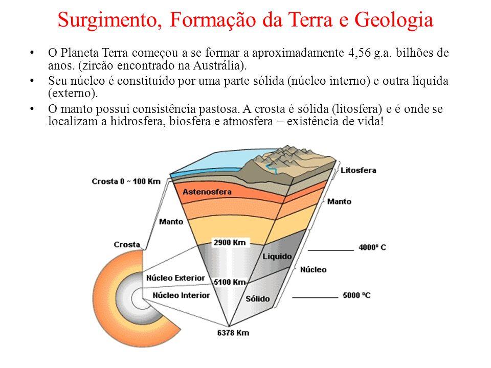 Surgimento, Formação da Terra e Geologia