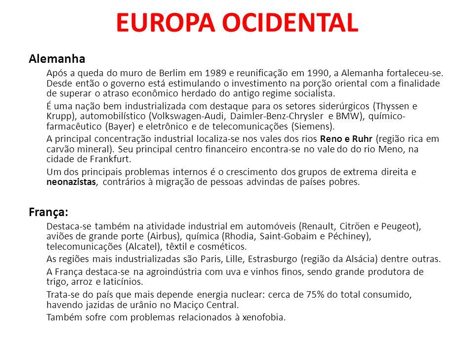 EUROPA OCIDENTAL Alemanha França: