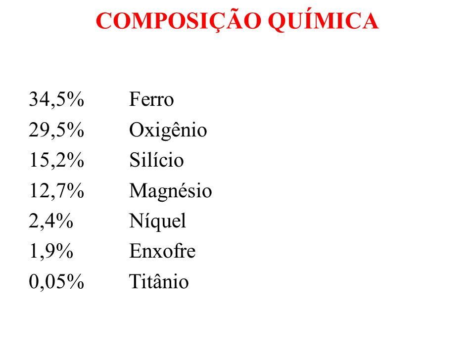 COMPOSIÇÃO QUÍMICA 34,5% Ferro 29,5% Oxigênio 15,2% Silício 12,7% Magnésio 2,4% Níquel 1,9% Enxofre 0,05% Titânio