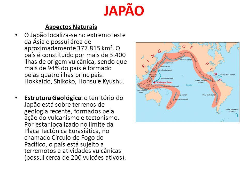JAPÃO Aspectos Naturais