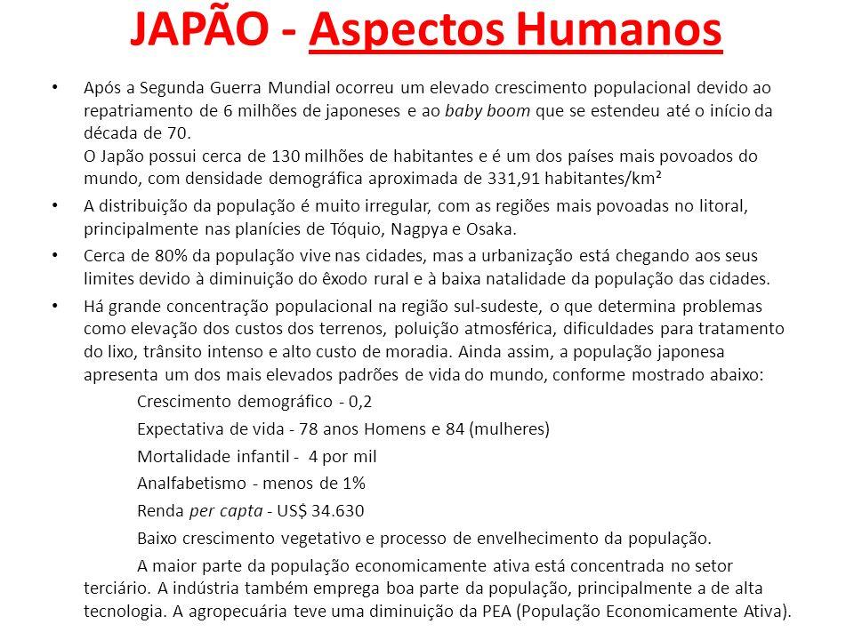 JAPÃO - Aspectos Humanos