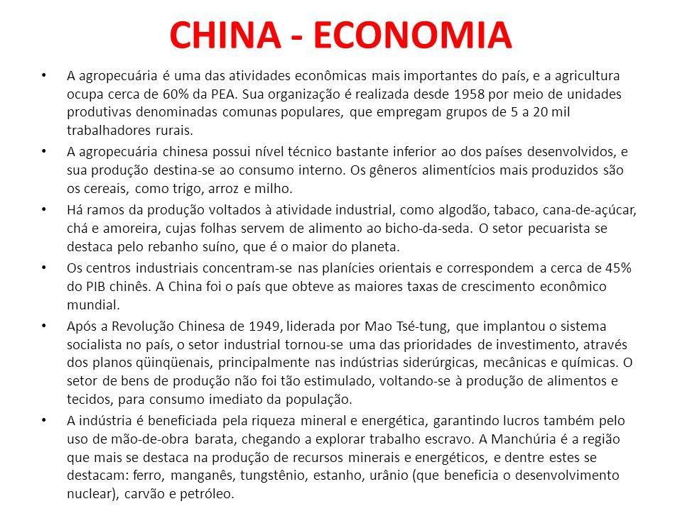 CHINA - ECONOMIA
