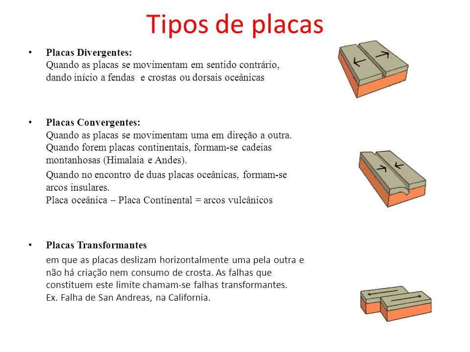 Tipos de placas Placas Divergentes: Quando as placas se movimentam em sentido contrário, dando início a fendas e crostas ou dorsais oceânicas.
