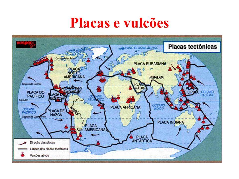 Placas e vulcões