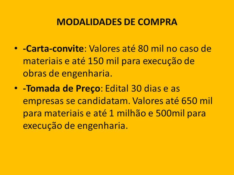 MODALIDADES DE COMPRA -Carta-convite: Valores até 80 mil no caso de materiais e até 150 mil para execução de obras de engenharia.