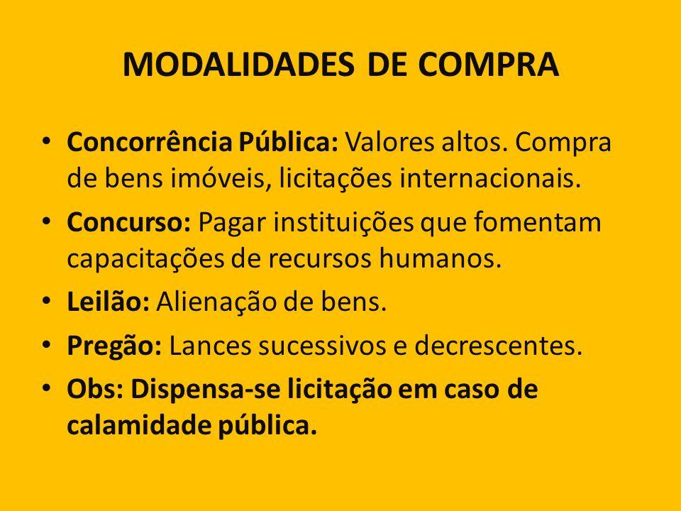 MODALIDADES DE COMPRA Concorrência Pública: Valores altos. Compra de bens imóveis, licitações internacionais.