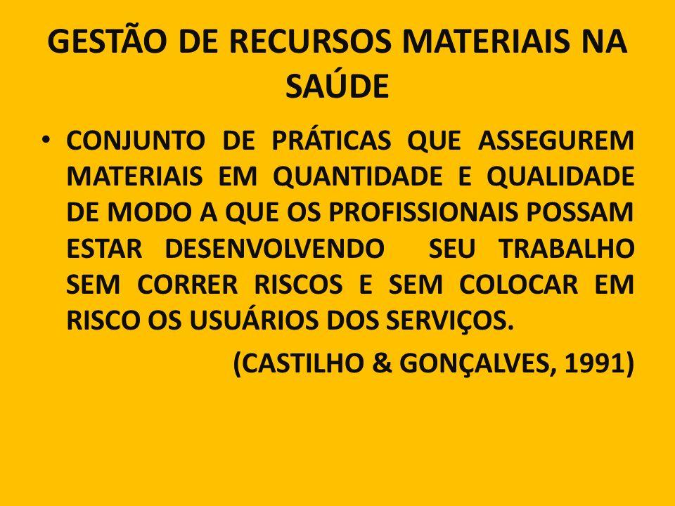 GESTÃO DE RECURSOS MATERIAIS NA SAÚDE