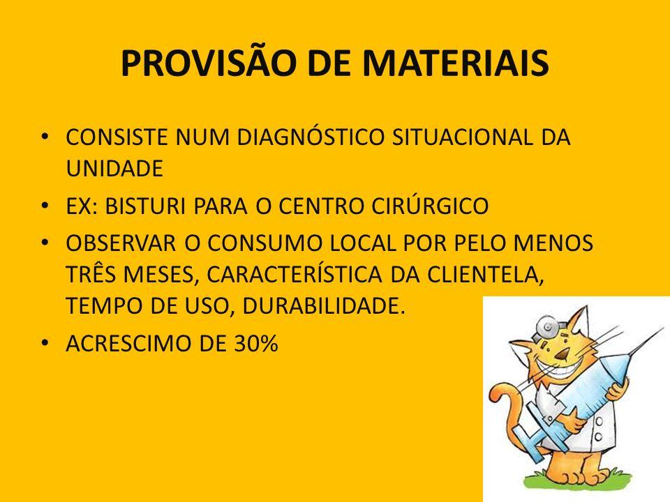 PROVISÃO DE MATERIAIS CONSISTE NUM DIAGNÓSTICO SITUACIONAL DA UNIDADE