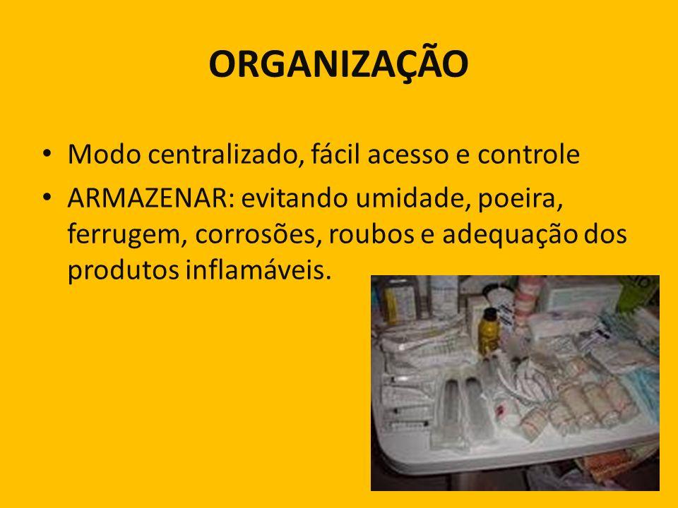 ORGANIZAÇÃO Modo centralizado, fácil acesso e controle