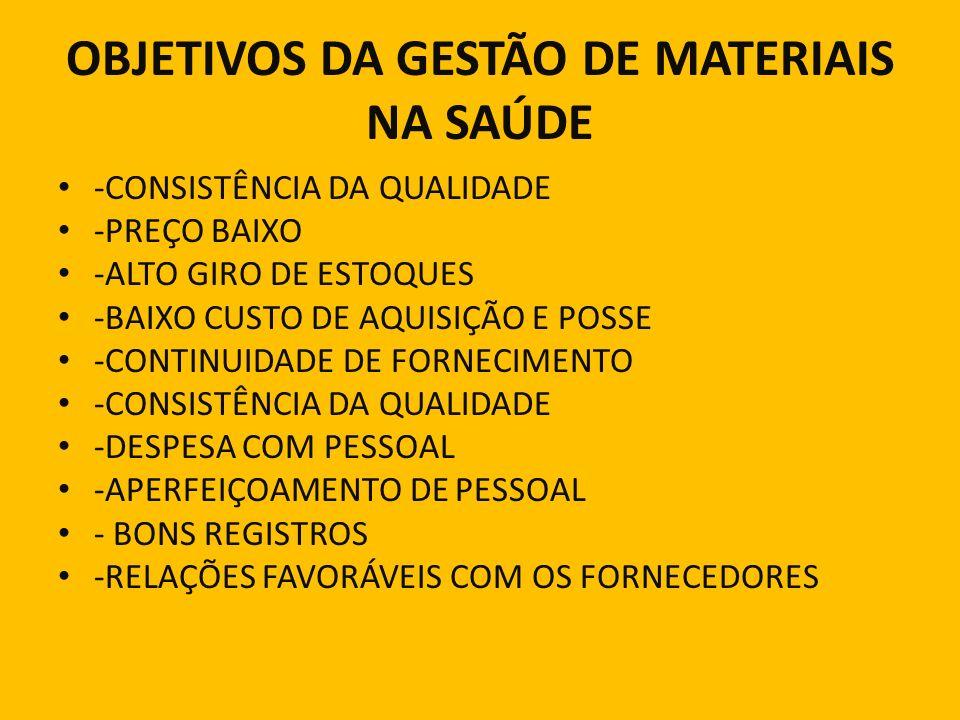 OBJETIVOS DA GESTÃO DE MATERIAIS NA SAÚDE