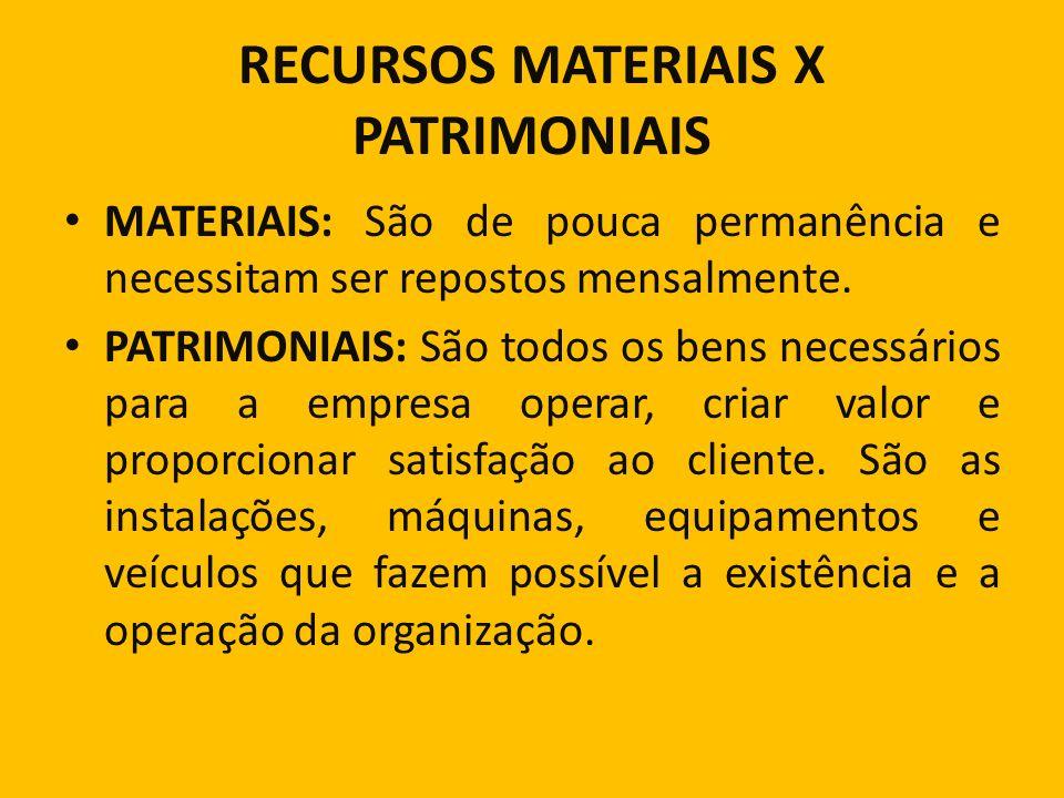 RECURSOS MATERIAIS X PATRIMONIAIS