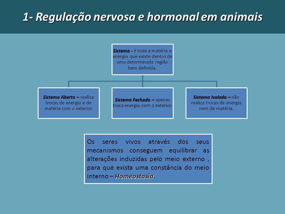 1- Regulação nervosa e hormonal em animais