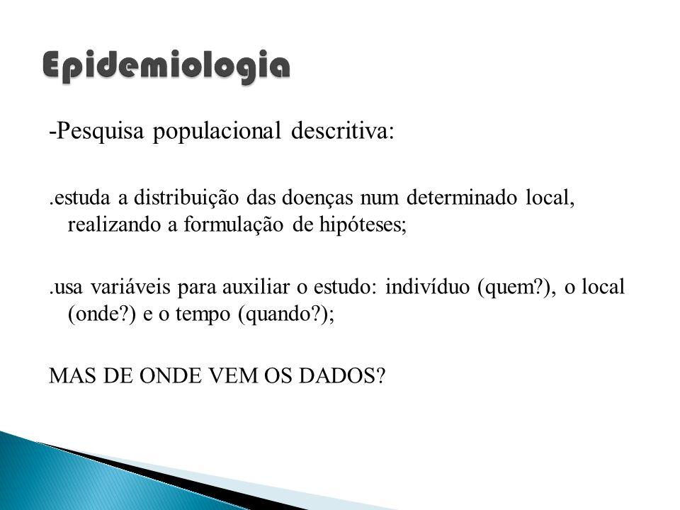 Epidemiologia -Pesquisa populacional descritiva: