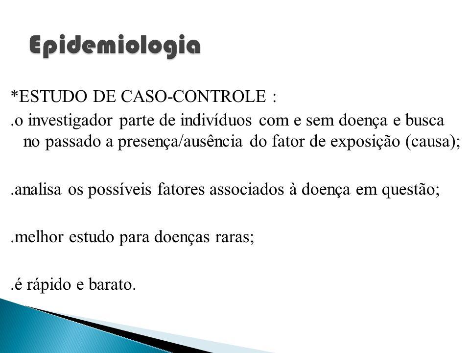 Epidemiologia *ESTUDO DE CASO-CONTROLE :
