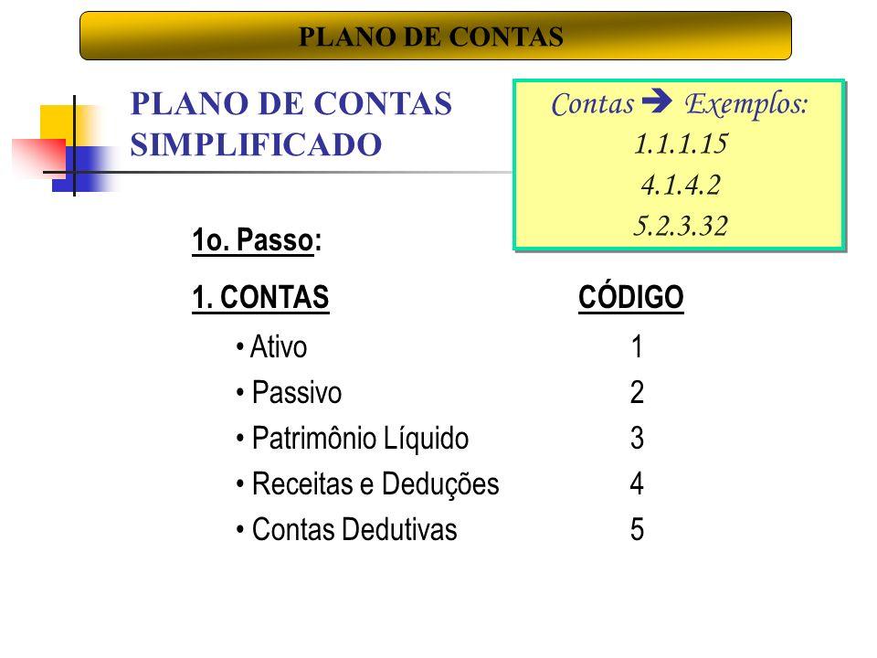 PLANO DE CONTAS Contas  Exemplos: SIMPLIFICADO 1.1.1.15 4.1.4.2