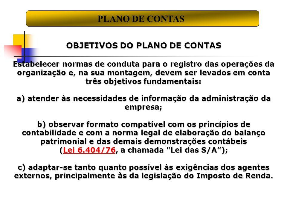 PLANO DE CONTAS OBJETIVOS DO PLANO DE CONTAS