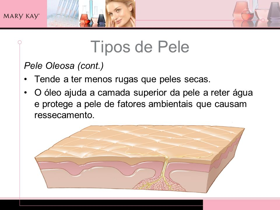 Tipos de Pele Pele Oleosa (cont.)