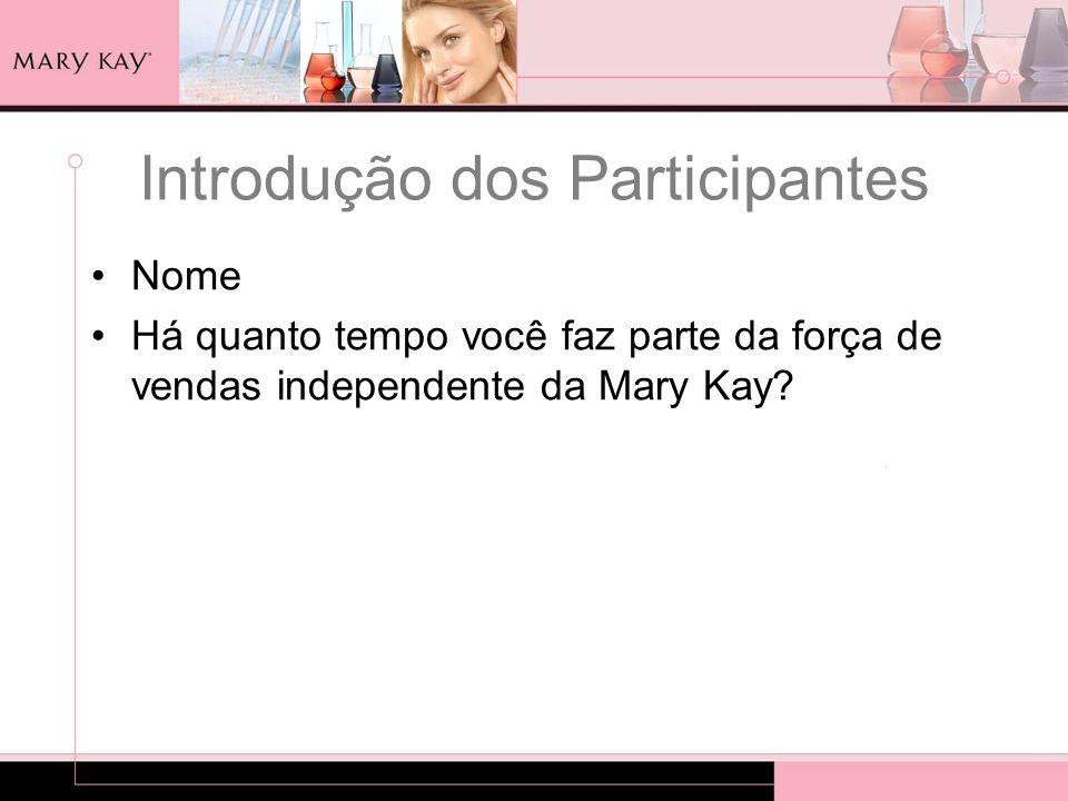 Introdução dos Participantes