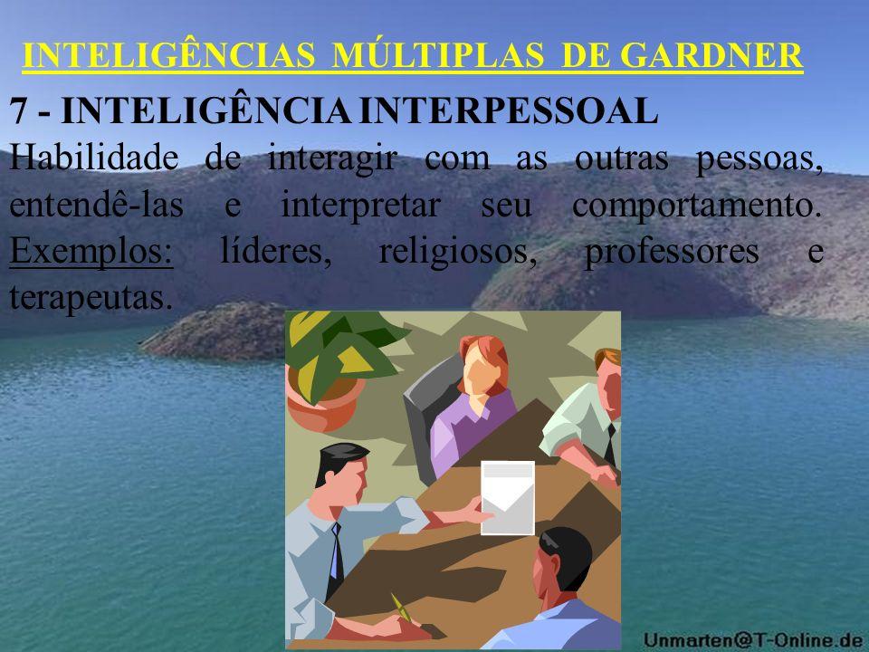 INTELIGÊNCIAS MÚLTIPLAS DE GARDNER
