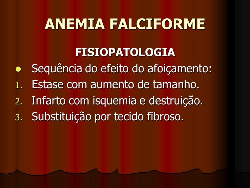 ANEMIA FALCIFORME FISIOPATOLOGIA Sequência do efeito do afoiçamento: