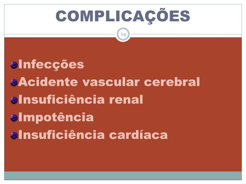 COMPLICAÇÕES Infecções Acidente vascular cerebral Insuficiência renal
