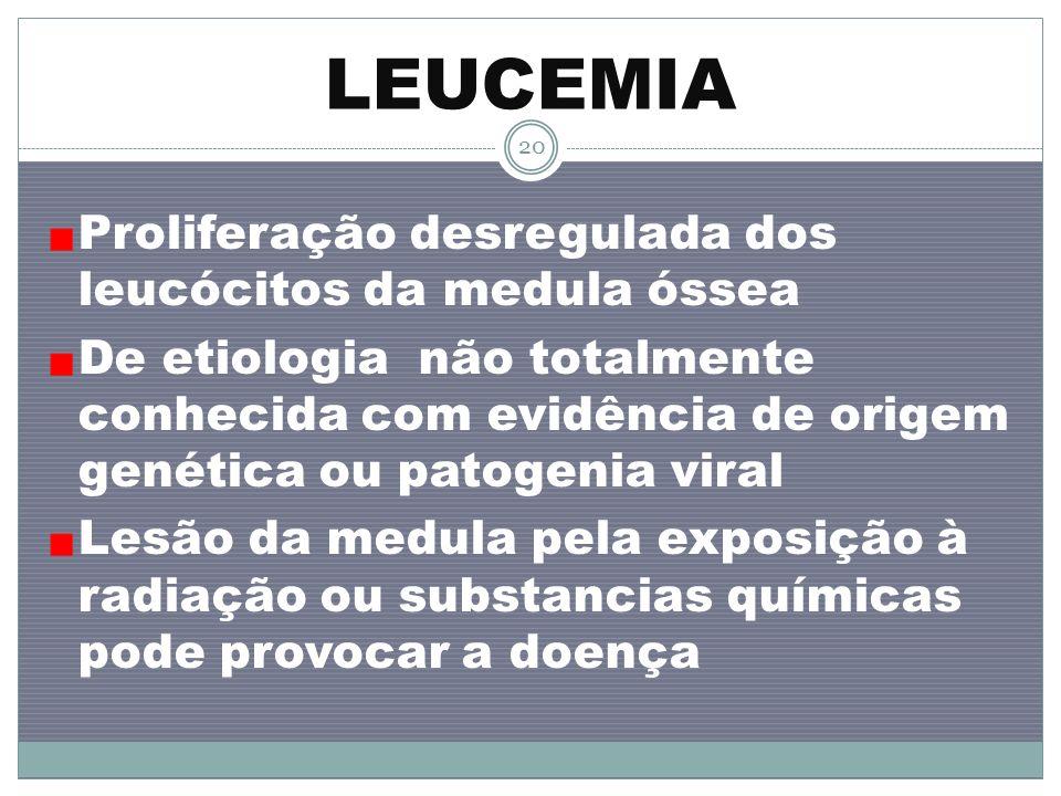 LEUCEMIA Proliferação desregulada dos leucócitos da medula óssea