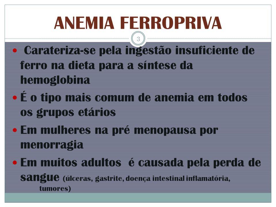 ANEMIA FERROPRIVA Carateriza-se pela ingestão insuficiente de ferro na dieta para a síntese da hemoglobina.