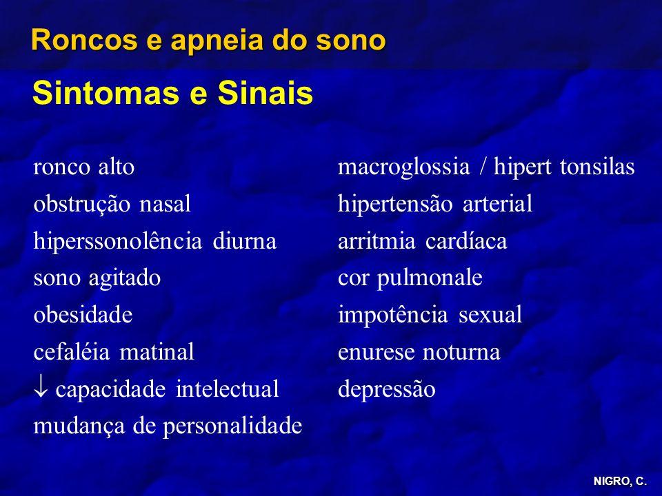 Sintomas e Sinais Roncos e apneia do sono ronco alto obstrução nasal