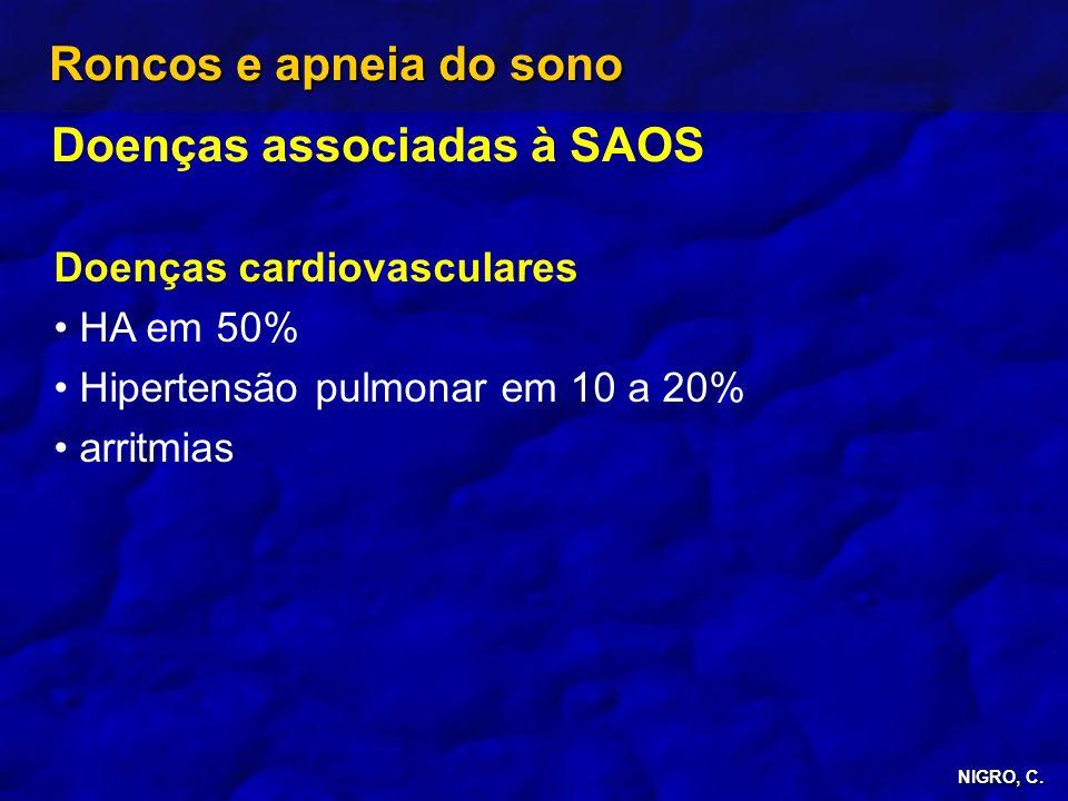 Doenças associadas à SAOS
